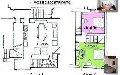 Fattoria Le Poggiola: 2nd floor map